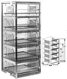 24x24x60 Static Dissipative Plenum Wall Desiccator Cabinet5 Doors