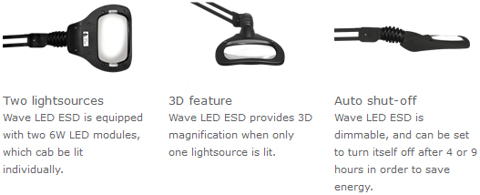 Luxo Wave LED ESD-Safe Rectangular Lens Magnifier Features