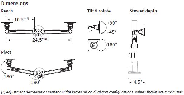 Workrite Conform Dual Static Arm Specs