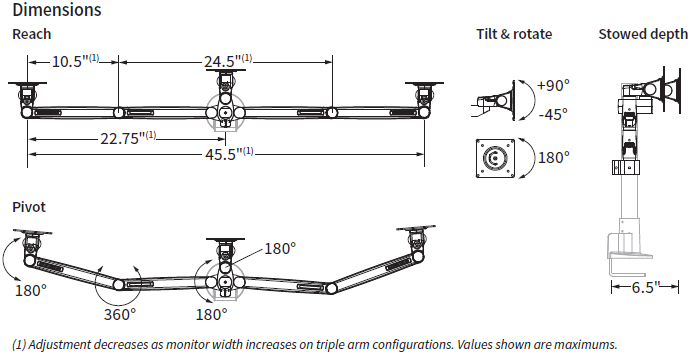 Workrite Conform Triple Static Arm Specs