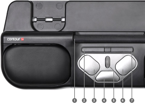 Contour Design RollerMouse Pro2 Specs